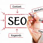 Ways You're Undermining Your SEO Efforts