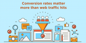 Conversion Rate Optimization